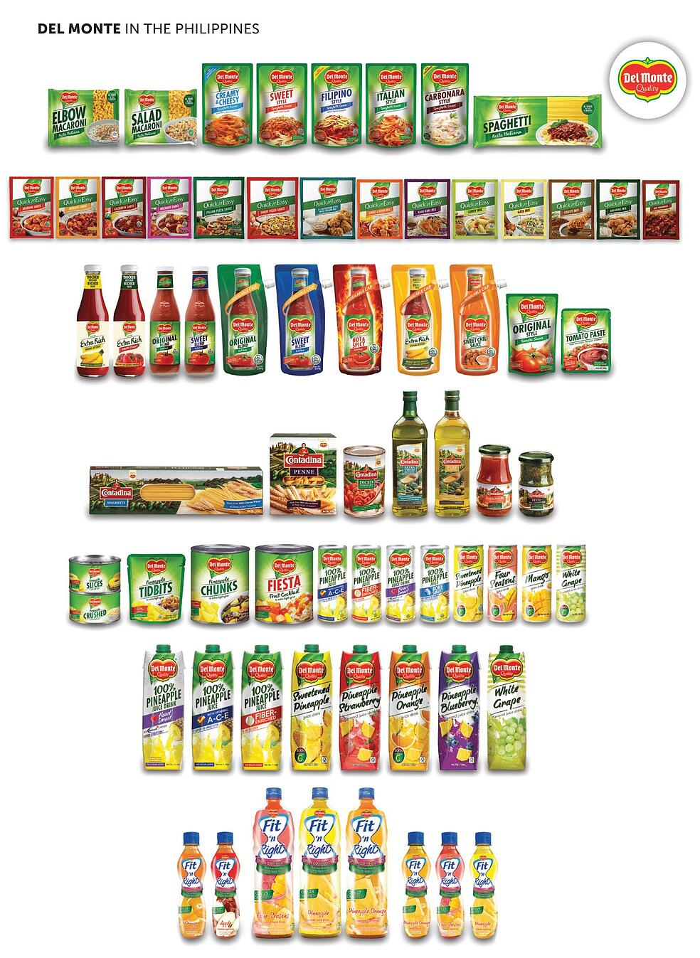 Philippines products-1
