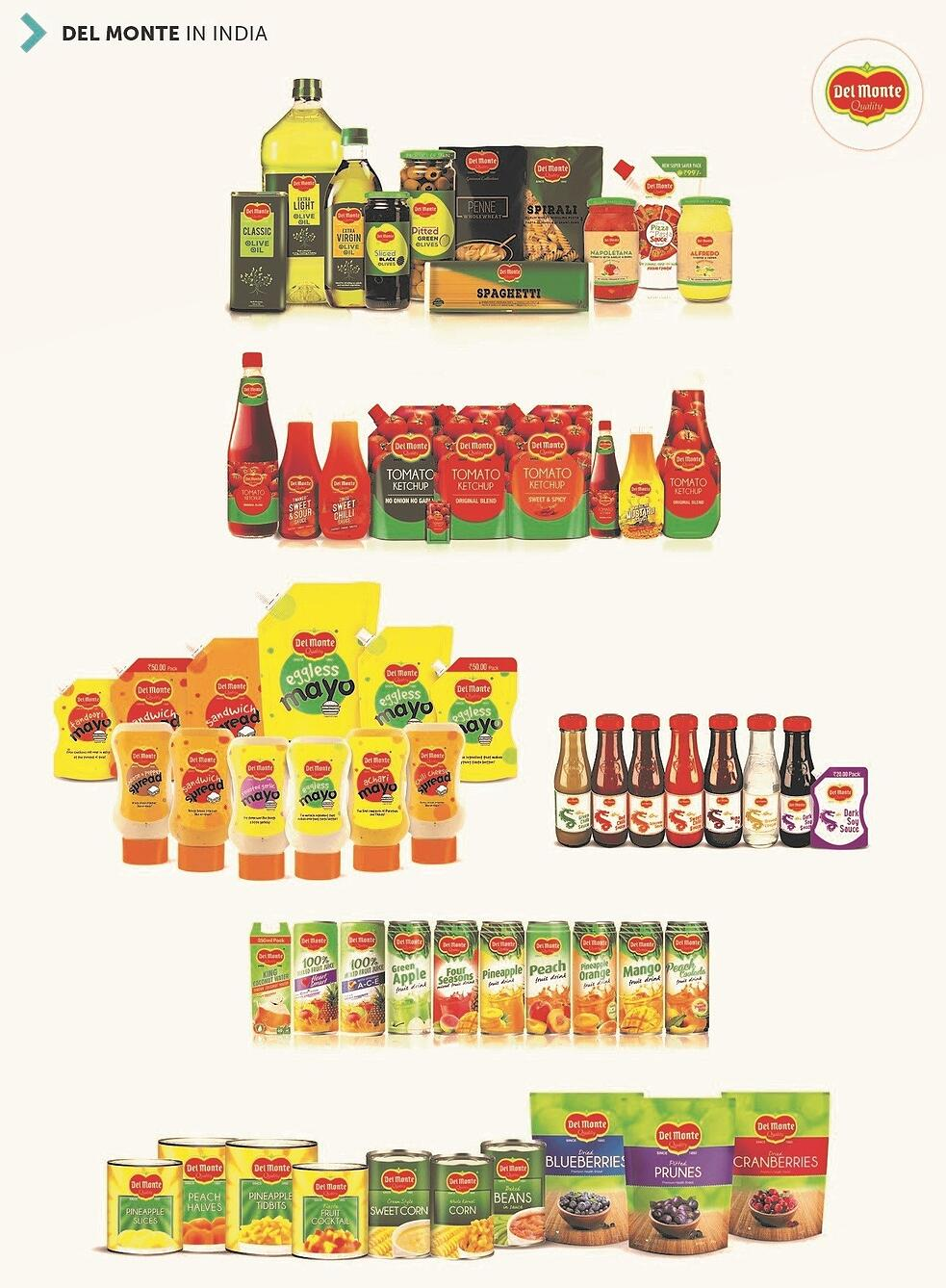 India products-1