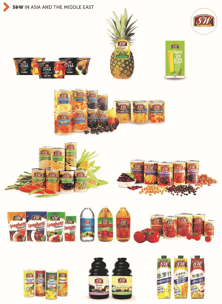 Asia Middle East products-1